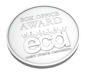 Nominations announced for Second Annual ECA Awards