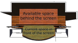 Flying the screen will enhance the theatre's ability to hold more live events.